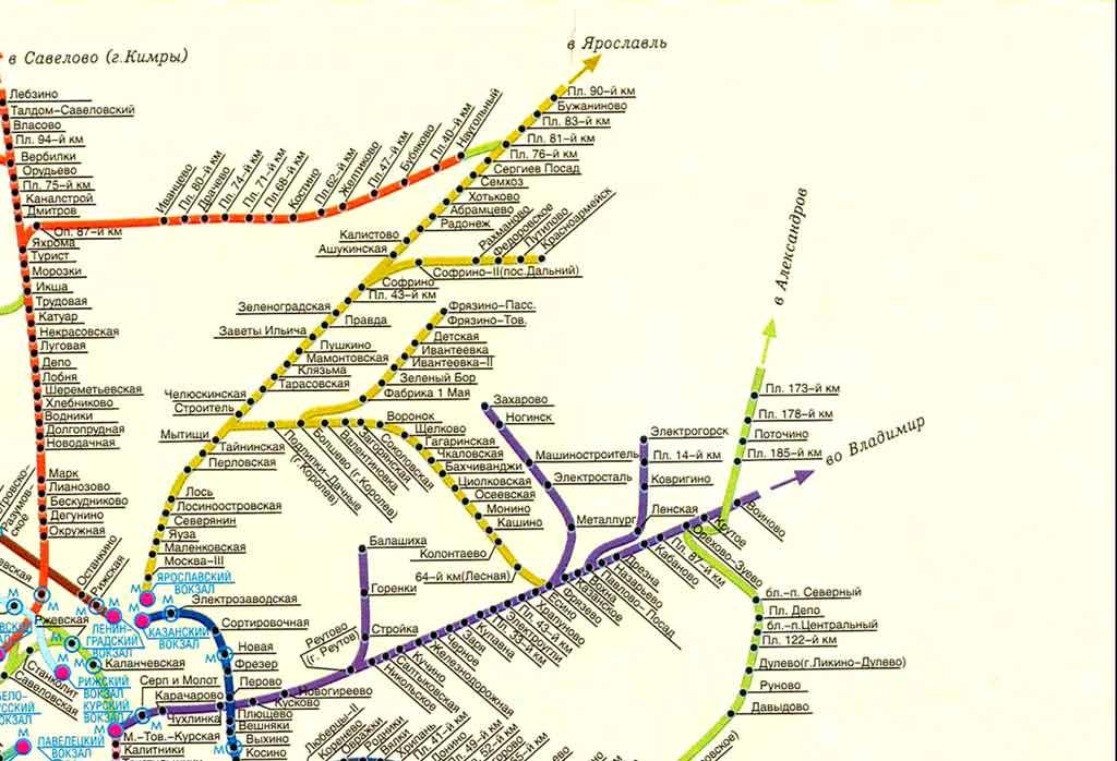 Схема Ярославскго направления