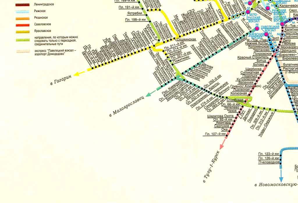 Схема Курское направление