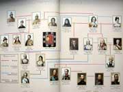 Гениалогическое дерево династии Романовых.