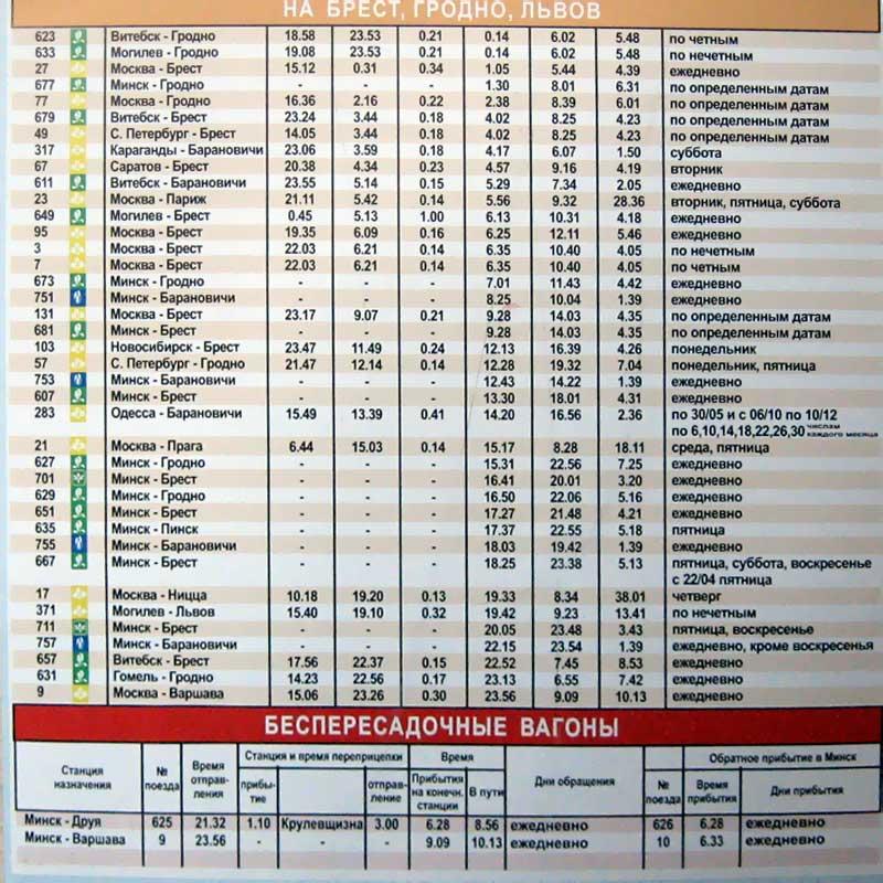 Москва днепропетровск билеты на самолет