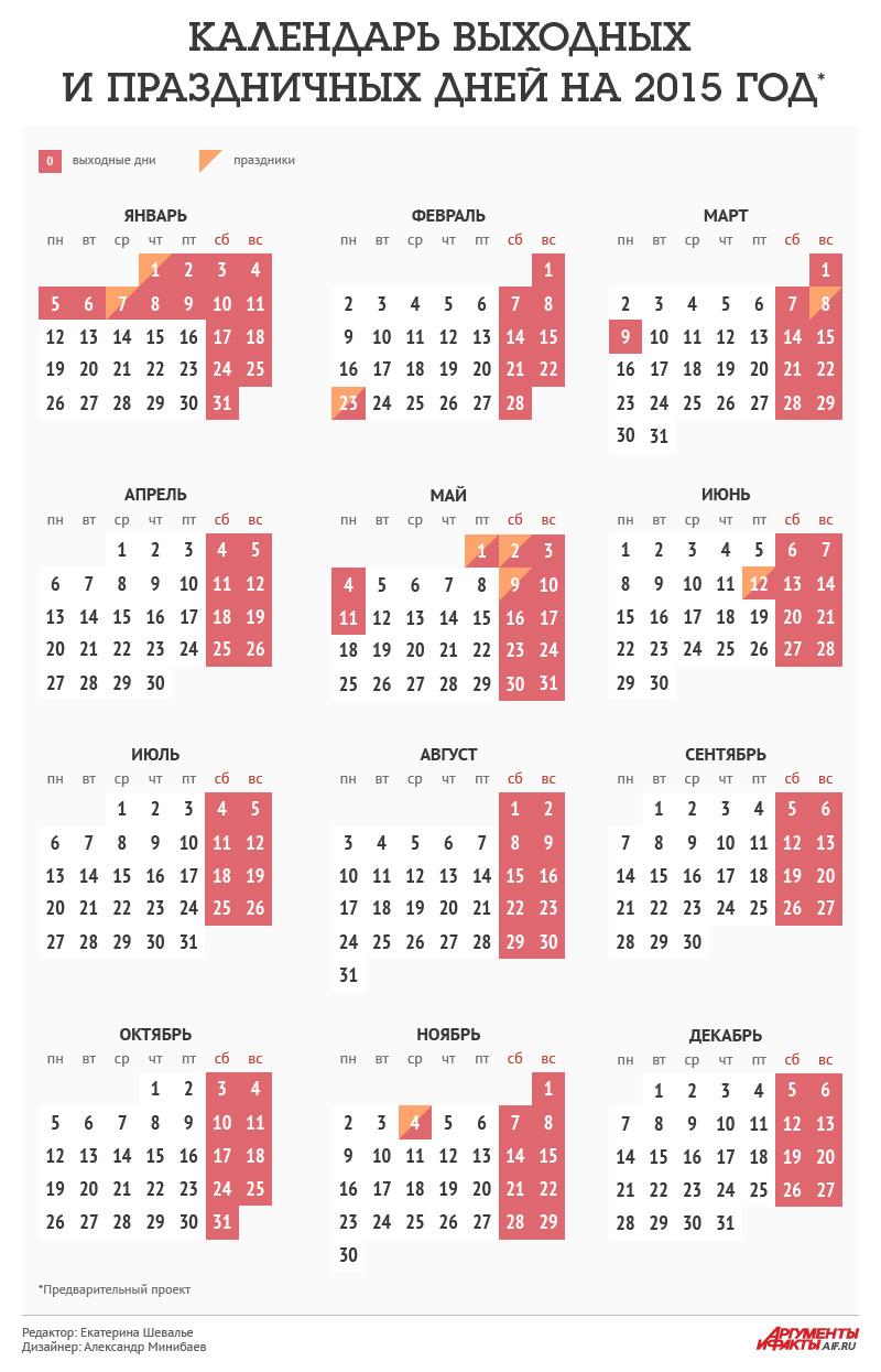 По лунному календарю стрижка волос сегодня