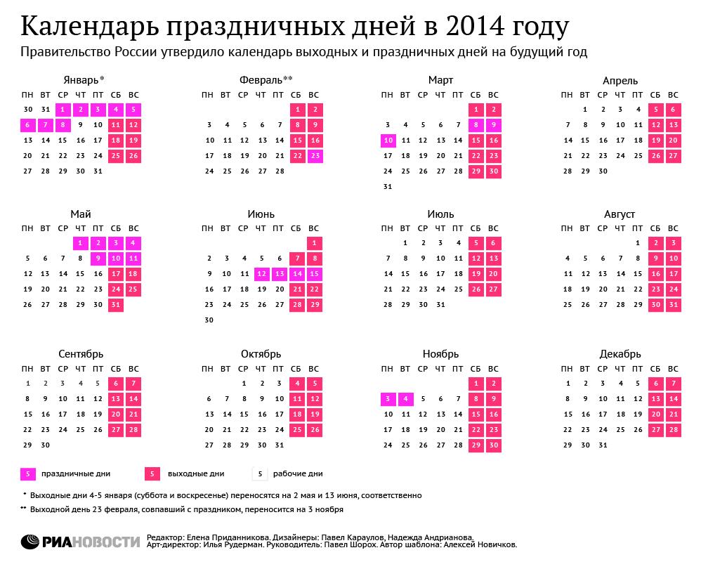 Календарь национальные праздники россии