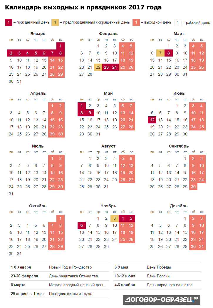 Лунный календарь в часах как пользоваться видео
